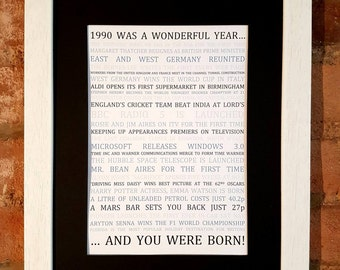 PERSONALISED Year of Birth WALL ART Frame   Text: What Happened in...