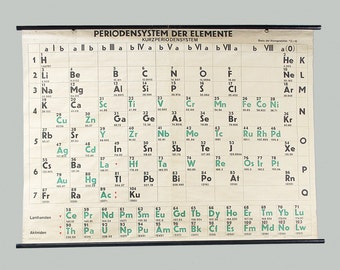 Vintage Periodic Table Wall Chart
