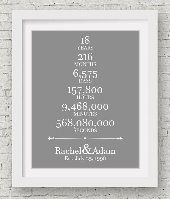 Gifts For 18th Wedding Anniversary: 18th Anniversary Wedding Gift For Him 18 Year By LovetoArtCo