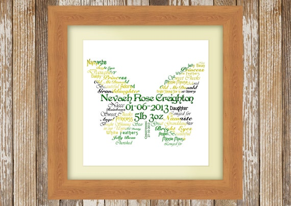 Butterfly Shape - Word Art Print