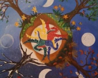Wheel of Seasons: Rota Draconus
