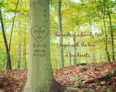 Personalized Tree Art, Roots of Love, Family Tree Print, Custom Photo Art, Inspirational Wall Decor, Personalized Gift for Family