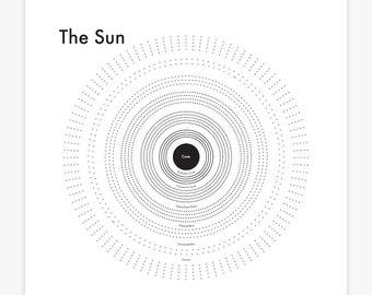 Sun Letterpress Print 8x8
