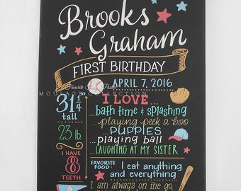 "First birthday chalkboard style custom ink drawing on 18"" x 24"" canvas, the original Favorite Things Poster™"