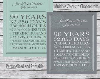90th Birthday Printable Poster - Gift- Sign- Digital Download