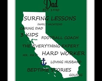 Fathers day gift from daughter, father son gift, father daughter gift, fathers day gift from kids, personalized fathers day gift ideas