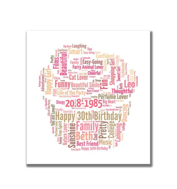Cake Art Words : Cup cake personalised word art digital image