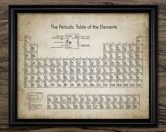 Periodic Table Print - Periodic Table Of Elements Illustration - Chemical Elements - Science Student - Single Print #577 - INSTANT DOWNLOAD