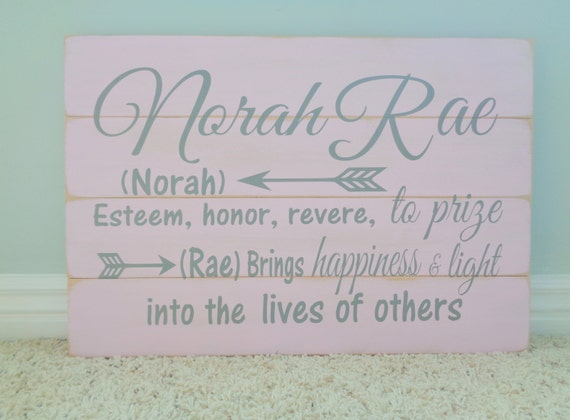 Name Definition Personalized Name Art Shabby Chic By