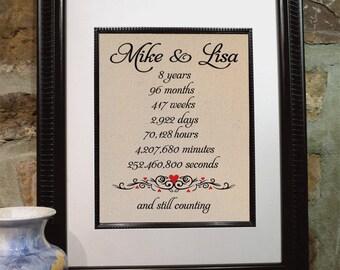 Eighth Anniversary Gift - Personalized Burlap Art - Love Anniversary Gift - Gift for Wife and Husband - Bridal Shower - Wedding - (ana107-4)