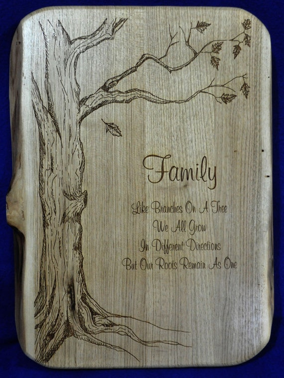 Wedding Gift For Couple Living With Parents : Wedding Gift For Couple ~ Gift For Parents ~ Family Tree Sign ...