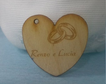 Customizable pendant may also be used as a wedding favor