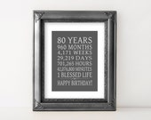 80 Year Birthday Gift 80th Birthday Sign Digital File Instant Download Birthday Poster Days Hours Minutes PRINTABLE Large Art Gray
