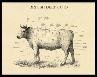 British Beef Cuts Etching Vintage Style Print Cow Print Etching ideal for home kitchen restaurant perfect gift for a cook food lover