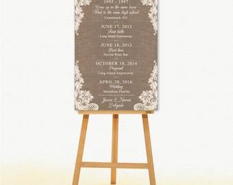 Our Love Story Wedding Decoration Sign. Burlap and Lace Theme.