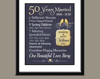 Custom Anniversary Gift For Parents