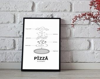 Printed illustration and decoration - pizza design