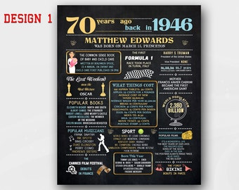 70th Birthday Poster, 70 Years Ago, Birthday Anniversary Customizable Sign, Personalized, back in 1946, Party Decorations DIGITAL FILE 70-1