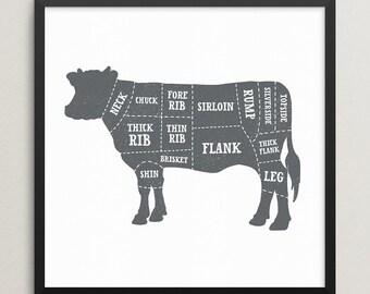 Beef Butcher Print – Beef Print – Beef Poster – Beef Butcher Chart –Beef Butcher Diagram – Beef Meat Cuts Print – Kitchen Art –BUT001