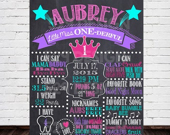 Little Miss One-Derful First Birthday chalkboard sign