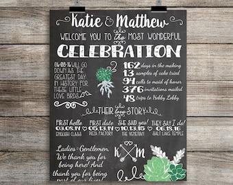 Custom Chalkboard Wedding Infographic