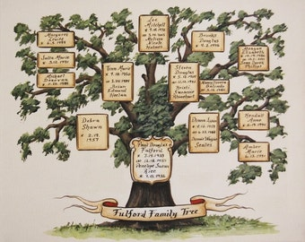 Custom Family Tree Painting - Hand painted family trees on canvas or watercolor paper