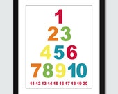 Numbers Wall Art. Numbers Wall Print. 1 to 10 Wall Print. 123 Wall Art. 8x10 Baby Children Nursery Wall Print Poster