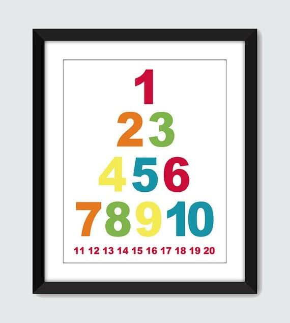 Nursery Art. Numbers Wall Art. Numbers Wall Print. 1 to 10 Wall Print. 123 Wall Art. 8x10, 5x7, 4x6 Baby Children Nursery Wall Print Poster