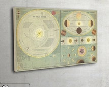 Vintage illustration of Solar System, theory of seasons, Solar system map, Solar system print, Star map, 086