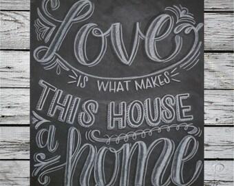 Love is what makes... Custom chalk art