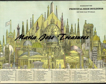 Vintage Comparative Maps showing tallest buildings of the world- Digital Download