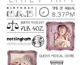 Personalised new baby photo wall art print