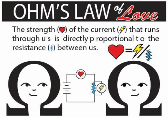 confirming ohms law Disclaimer: the oh law firm and its lawyers are not responsible for reliance by the reader on this information as each individual situation may be.