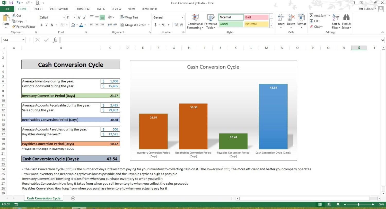 Snap Charmant Google Tabellenkalkulations Budgetvorlage Ideen ...