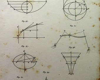 1852 Engraving of differents types of geometric curves in GEOMETRY, vintage MATHEMATICS print,  plane curves ellipse cycloid.