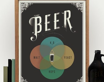 The Venn of Beer (Print)