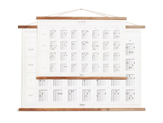 Guitar - chords chart poster - vintage look  GCP001