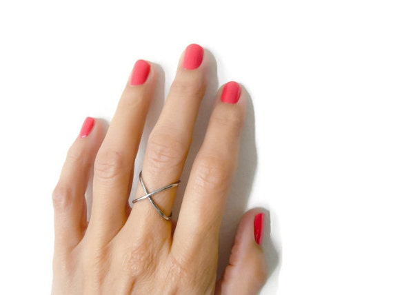 Rings & Fingers Symbolism - Which Finger Should You Wear a Ring On