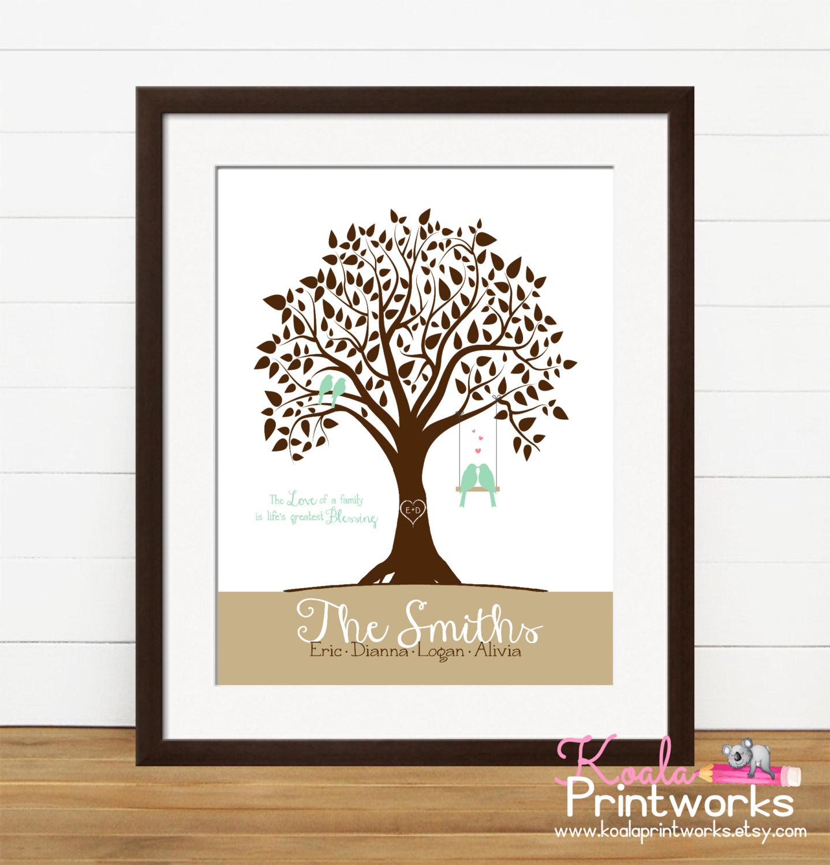 Personalized family tree family art print family wall art for Family wall art