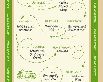 Gift for Groom from Bride, Our Love Story, Wedding Gift, Engagement Gift, Gift for Bride and Groom, Personalized Love Story,  bicycle