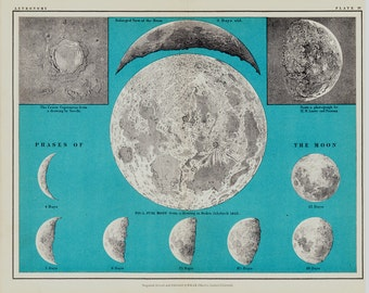 1900s Antique print of ASTRONOMY. Moon phases