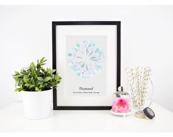 Diamond wall art, printable, chakra prints, gemstone wall art, Diamond wall decor, gem print, jewel print, wall decor, birthstone print