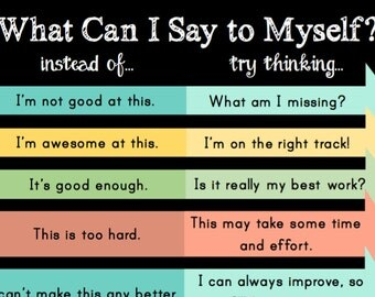Growth Mindset Quotes Classroom Poster