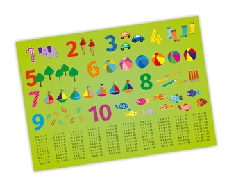 Children learning poster 123 1 x 2 numbers A3 / A2 / A1 * nikima * in 3 different sizes poster planet