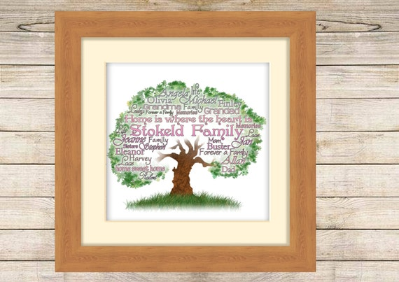 Family Tree - Word Art Print