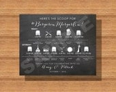 Printable Wedding Weekend Itinerary Card, Wedding Weekend Timeline, Chalkboard Wedding Itinerary, Two Day Wedding Itinerary, Printable