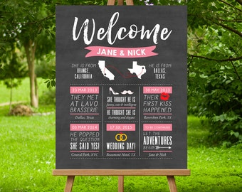 Custom Wedding Sign, Print, Large Wedding Welcome Sign, Wedding Infographic Sign, Reception Sign, Map Wedding Sign, Rustic Wedding Decor