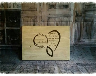 MoM Heartbeat Wood Sign-After All They Know Wood Sign - My Kids Wood Sign-Mom-Mom Gift-Gift from Kids-Mom Birthday-Mother's Day