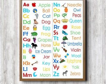 Educational poster | Etsy