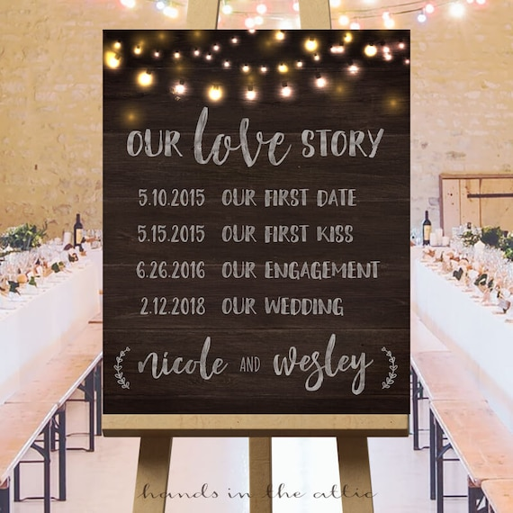 Our Love Story Wedding Idea: Items Similar To Wedding Milestones, Wedding Love Story